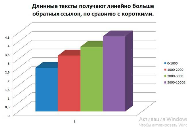 Оптимизированная Статья: график ссылок
